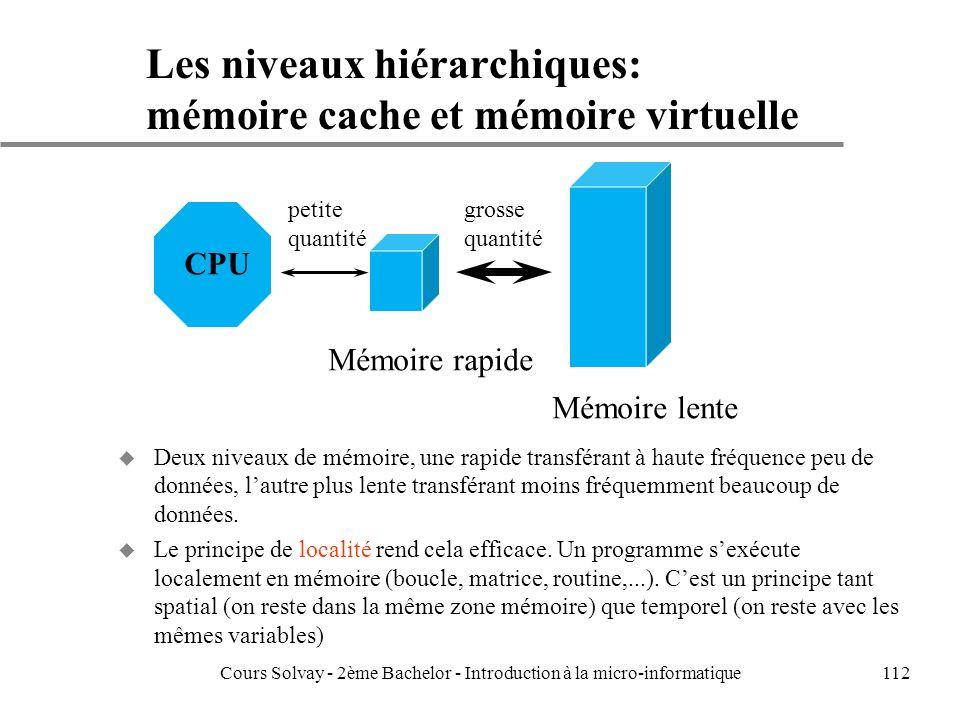 112 Les niveaux hiérarchiques: mémoire cache et mémoire virtuelle u Deux niveaux de mémoire, une rapide transférant à haute fréquence peu de données, lautre plus lente transférant moins fréquemment beaucoup de données.