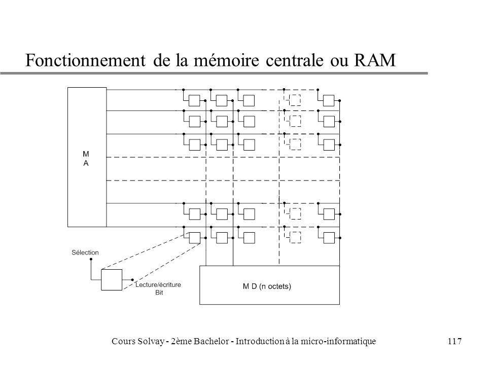 117 Fonctionnement de la mémoire centrale ou RAM Cours Solvay - 2ème Bachelor - Introduction à la micro-informatique