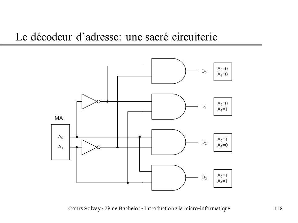 118 Le décodeur dadresse: une sacré circuiterie Cours Solvay - 2ème Bachelor - Introduction à la micro-informatique