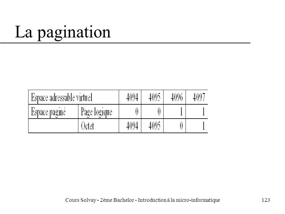 123 La pagination Cours Solvay - 2ème Bachelor - Introduction à la micro-informatique