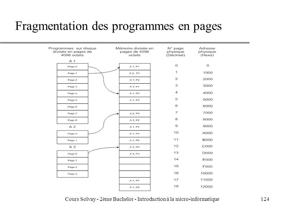 124 Fragmentation des programmes en pages Cours Solvay - 2ème Bachelor - Introduction à la micro-informatique