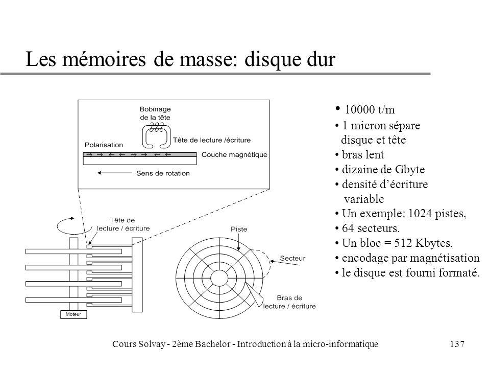 137 Les mémoires de masse: disque dur 10000 t/m 1 micron sépare disque et tête bras lent dizaine de Gbyte densité décriture variable Un exemple: 1024 pistes, 64 secteurs.