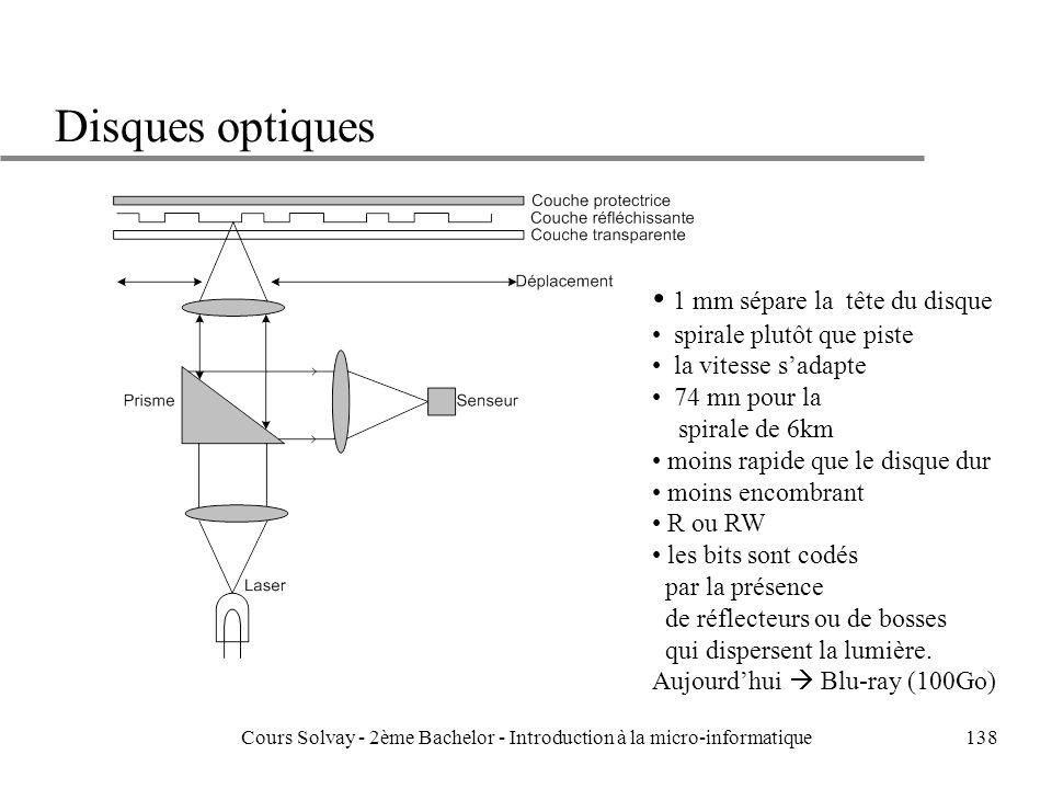 138 Disques optiques 1 mm sépare la tête du disque spirale plutôt que piste la vitesse sadapte 74 mn pour la spirale de 6km moins rapide que le disque dur moins encombrant R ou RW les bits sont codés par la présence de réflecteurs ou de bosses qui dispersent la lumière.