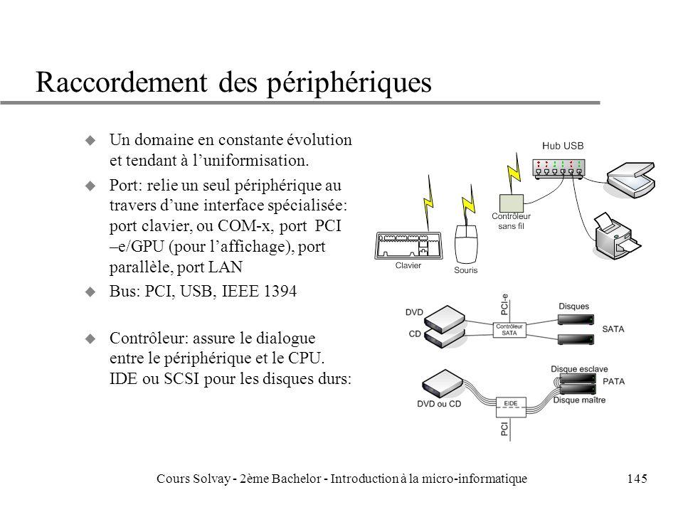 145 Raccordement des périphériques u Un domaine en constante évolution et tendant à luniformisation.