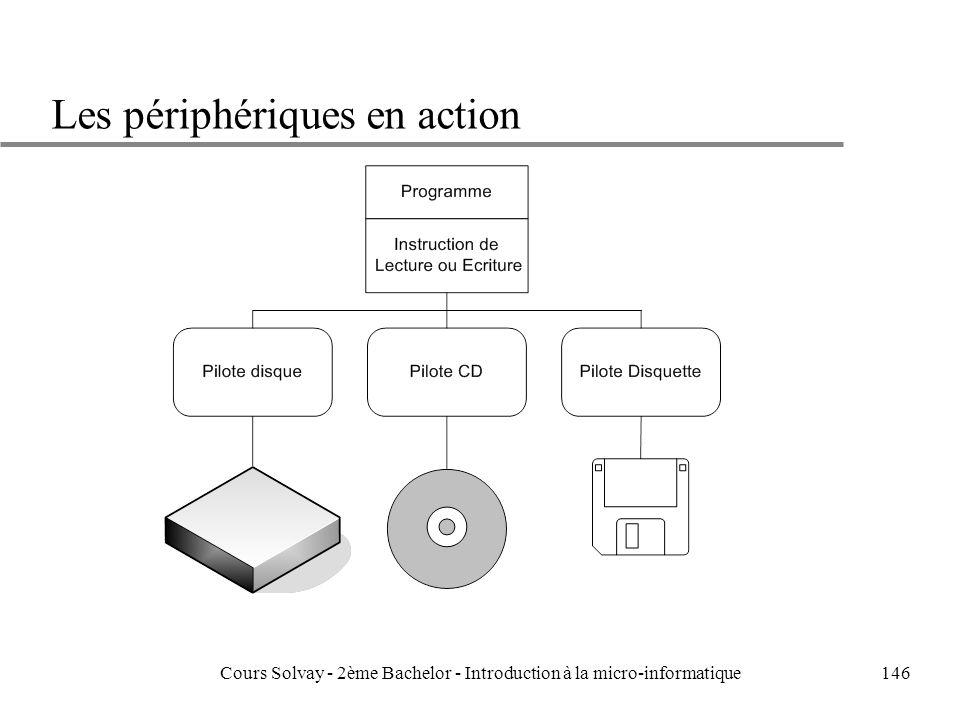 146 Les périphériques en action Cours Solvay - 2ème Bachelor - Introduction à la micro-informatique
