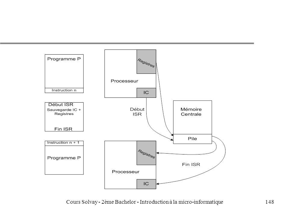 148Cours Solvay - 2ème Bachelor - Introduction à la micro-informatique