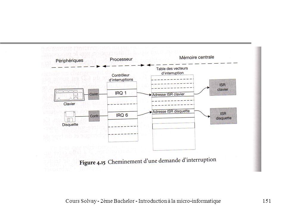 151Cours Solvay - 2ème Bachelor - Introduction à la micro-informatique