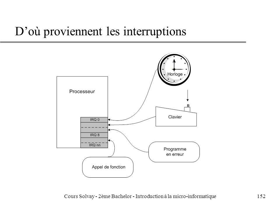 152 Doù proviennent les interruptions Cours Solvay - 2ème Bachelor - Introduction à la micro-informatique