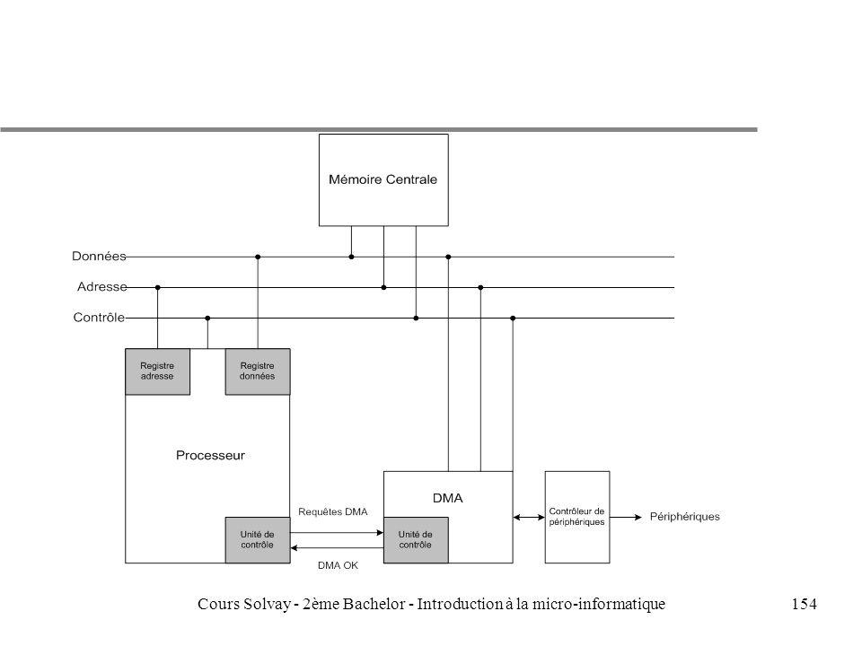 154Cours Solvay - 2ème Bachelor - Introduction à la micro-informatique