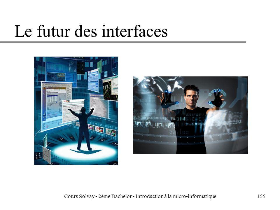Le futur des interfaces Cours Solvay - 2ème Bachelor - Introduction à la micro-informatique155