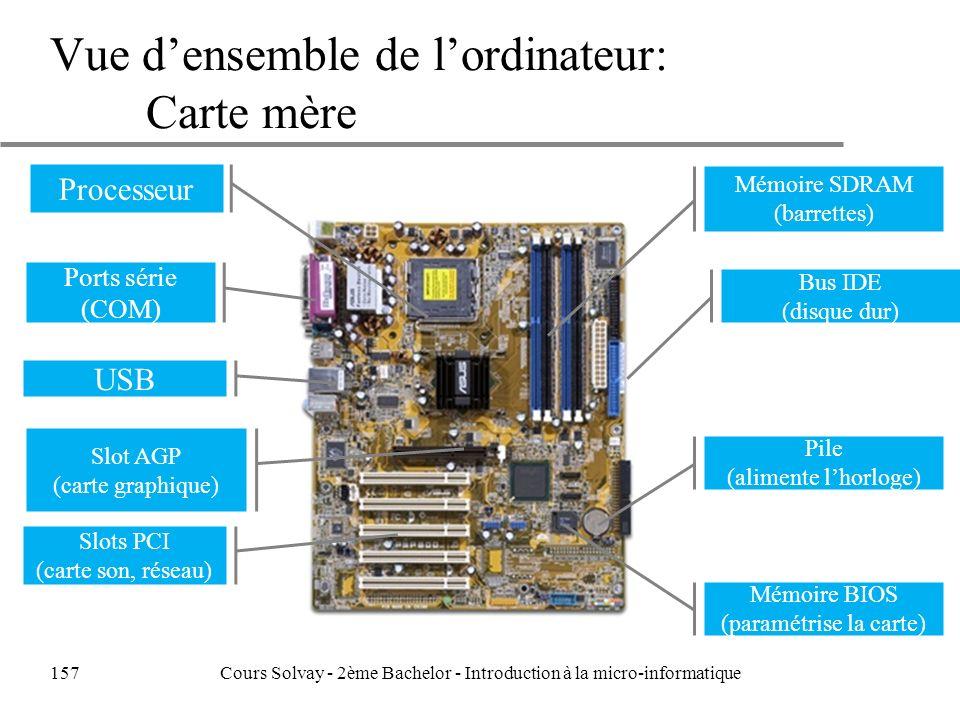 157 Vue densemble de lordinateur: Carte mère Processeur USB Slot AGP (carte graphique) Slots PCI (carte son, réseau) Mémoire SDRAM (barrettes) Bus IDE (disque dur) Ports série (COM) Pile (alimente lhorloge) Mémoire BIOS (paramétrise la carte) Cours Solvay - 2ème Bachelor - Introduction à la micro-informatique