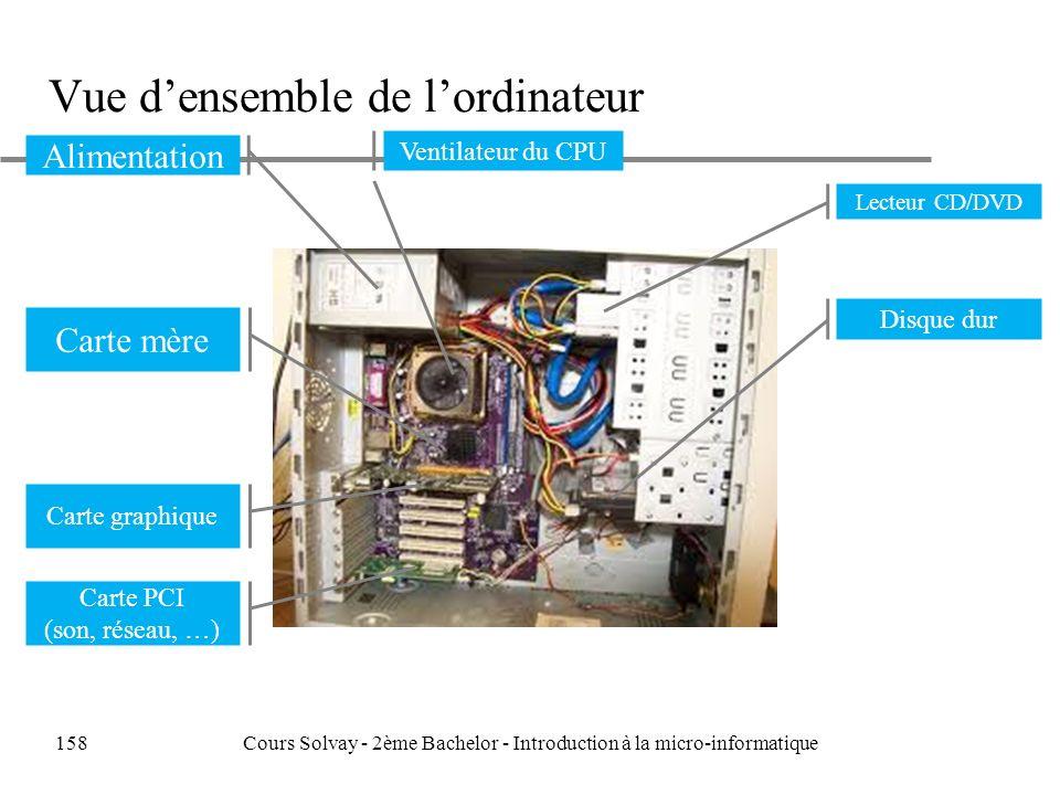 158 Vue densemble de lordinateur Alimentation Carte graphique Carte PCI (son, réseau, …) Lecteur CD/DVD Disque dur Carte mère Ventilateur du CPU Cours Solvay - 2ème Bachelor - Introduction à la micro-informatique
