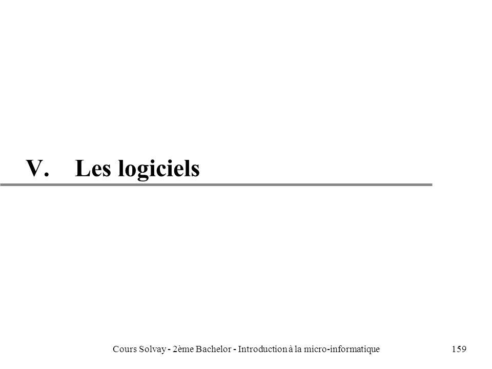 159 V. Les logiciels Cours Solvay - 2ème Bachelor - Introduction à la micro-informatique