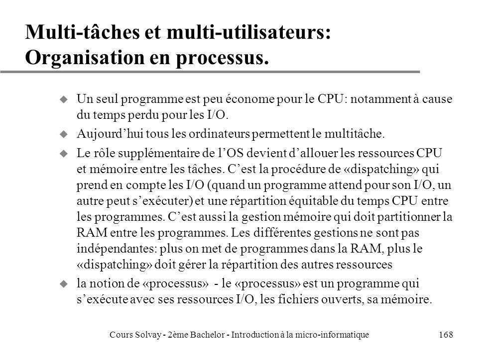 168 Multi-tâches et multi-utilisateurs: Organisation en processus.