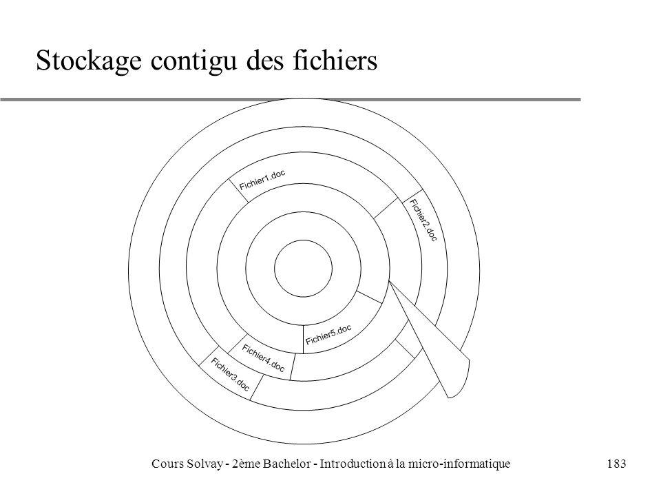 183 Stockage contigu des fichiers Cours Solvay - 2ème Bachelor - Introduction à la micro-informatique