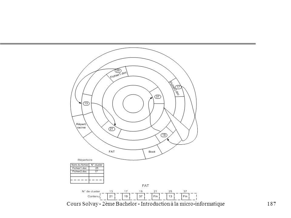 187Cours Solvay - 2ème Bachelor - Introduction à la micro-informatique