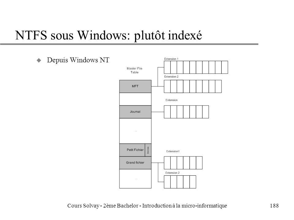188 NTFS sous Windows: plutôt indexé u Depuis Windows NT Cours Solvay - 2ème Bachelor - Introduction à la micro-informatique