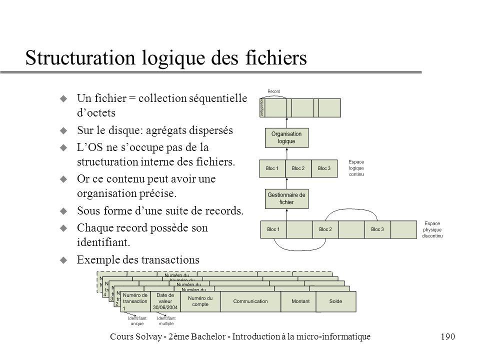 190 Structuration logique des fichiers u Un fichier = collection séquentielle doctets u Sur le disque: agrégats dispersés u LOS ne soccupe pas de la structuration interne des fichiers.