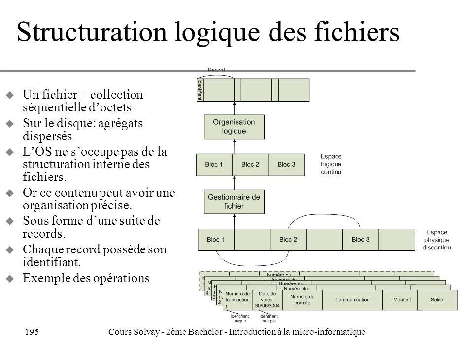 Structuration logique des fichiers u Un fichier = collection séquentielle doctets u Sur le disque: agrégats dispersés u LOS ne soccupe pas de la structuration interne des fichiers.