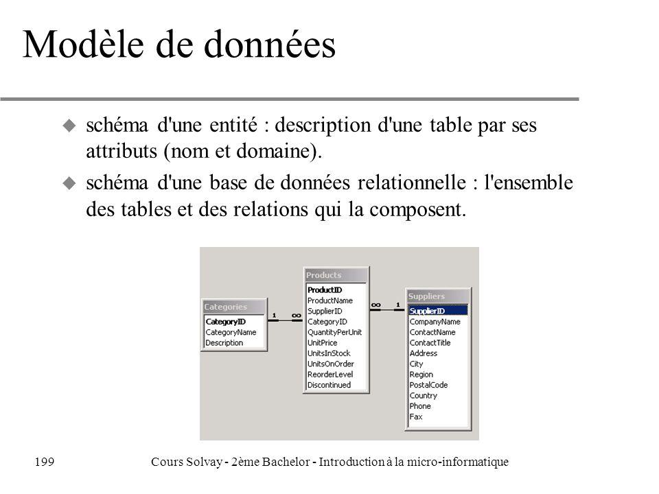 Modèle de données u schéma d une entité : description d une table par ses attributs (nom et domaine).