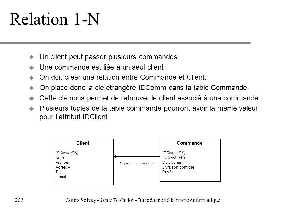 Client IDClient (PK) Nom Prénom Adresse Tel e-mail Commande IDComm(PK) IDClient (FK) DateComm Livraison domicile Payée 1 passe commande n Relation 1-N u Un client peut passer plusieurs commandes.