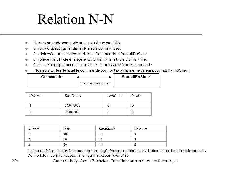 n est dans commande n CommandeProduitEnStock IDCommDateCommLivraisonPayée 101/04/2002OO 208/04/2002NN IDProdPrixNbreStockIDComm 1100501 2 441 250442 Le produit 2 figure dans 2 commandes et ca génère des redondances dinformation dans la table produits.