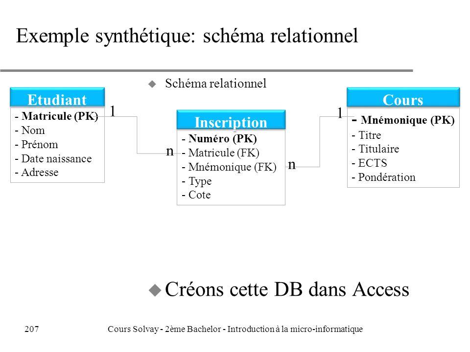 Exemple synthétique: schéma relationnel u Schéma relationnel u Créons cette DB dans Access Etudiant - Matricule (PK) - Nom - Prénom - Date naissance - Adresse Cours - Mnémonique (PK) - Titre - Titulaire - ECTS - Pondération Inscription - Numéro (PK) - Matricule (FK) - Mnémonique (FK) - Type - Cote 1 1 n n 207Cours Solvay - 2ème Bachelor - Introduction à la micro-informatique