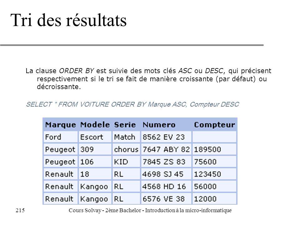 Tri des résultats La clause ORDER BY est suivie des mots clés ASC ou DESC, qui précisent respectivement si le tri se fait de manière croissante (par défaut) ou décroissante.