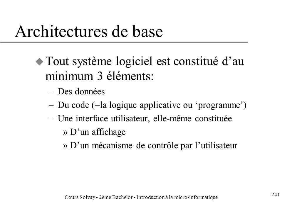 Architectures de base u Tout système logiciel est constitué dau minimum 3 éléments: –Des données –Du code (=la logique applicative ou programme) –Une interface utilisateur, elle-même constituée »Dun affichage »Dun mécanisme de contrôle par lutilisateur 241 Cours Solvay - 2ème Bachelor - Introduction à la micro-informatique