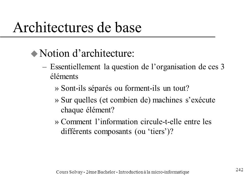 Architectures de base u Notion darchitecture: –Essentiellement la question de lorganisation de ces 3 éléments »Sont-ils séparés ou forment-ils un tout.