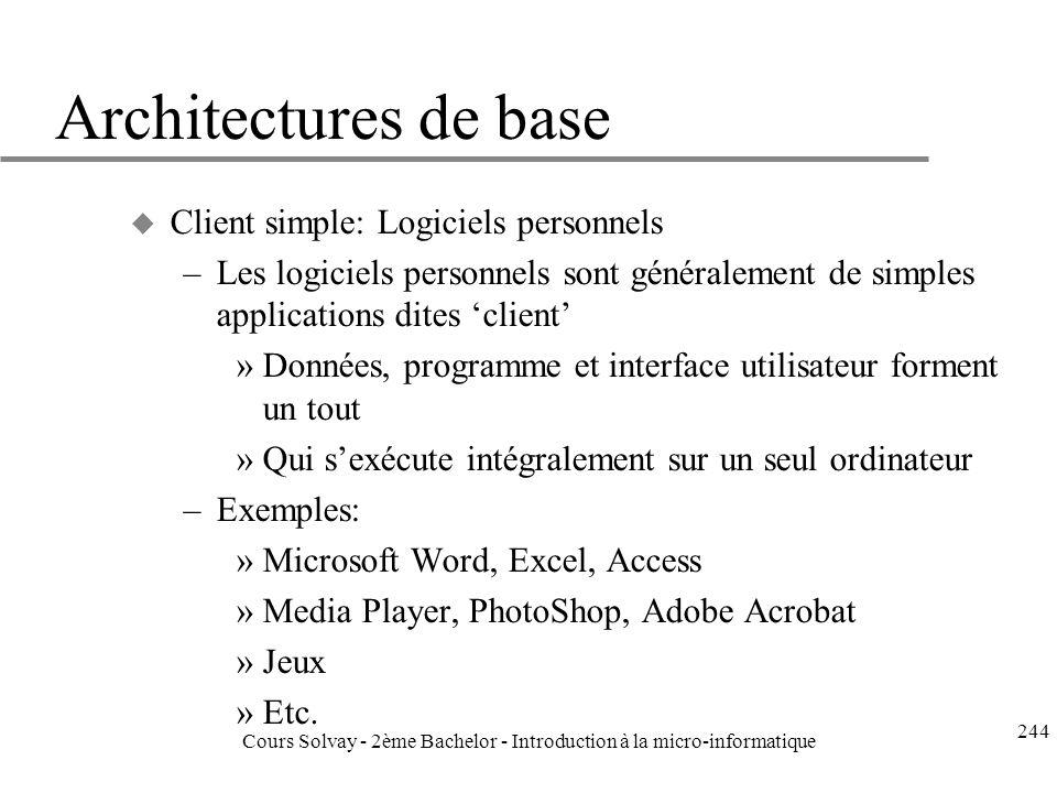 Architectures de base u Client simple: Logiciels personnels –Les logiciels personnels sont généralement de simples applications dites client »Données, programme et interface utilisateur forment un tout »Qui sexécute intégralement sur un seul ordinateur –Exemples: »Microsoft Word, Excel, Access »Media Player, PhotoShop, Adobe Acrobat »Jeux »Etc.