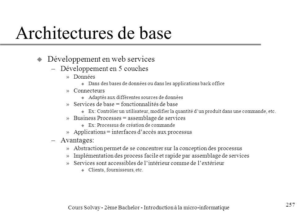 Architectures de base u Développement en web services –Développement en 5 couches »Données u Dans des bases de données ou dans les applications back office »Connecteurs u Adaptés aux différentes sources de données »Services de base = fonctionnalités de base u Ex: Contrôler un utilisateur, modifier la quantité dun produit dans une commande, etc.