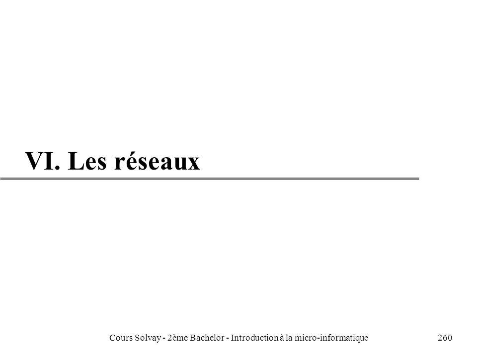 260 VI. Les réseaux Cours Solvay - 2ème Bachelor - Introduction à la micro-informatique