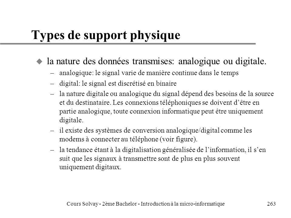 263 Types de support physique u la nature des données transmises: analogique ou digitale.