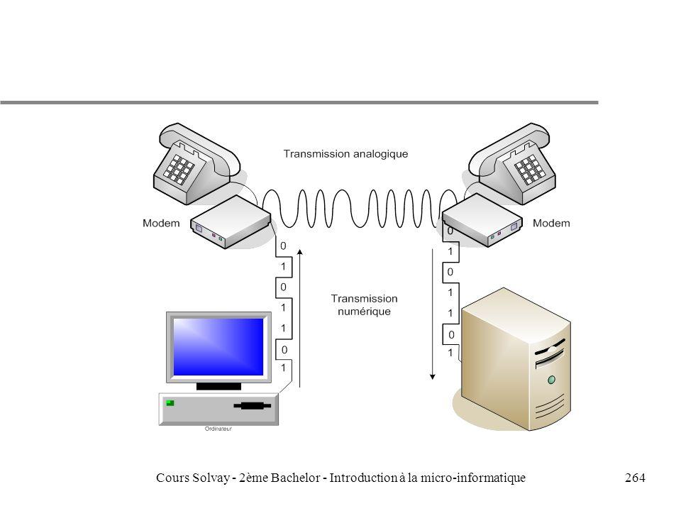 264Cours Solvay - 2ème Bachelor - Introduction à la micro-informatique