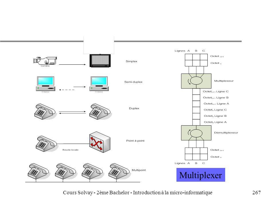 267 Multiplexer Cours Solvay - 2ème Bachelor - Introduction à la micro-informatique