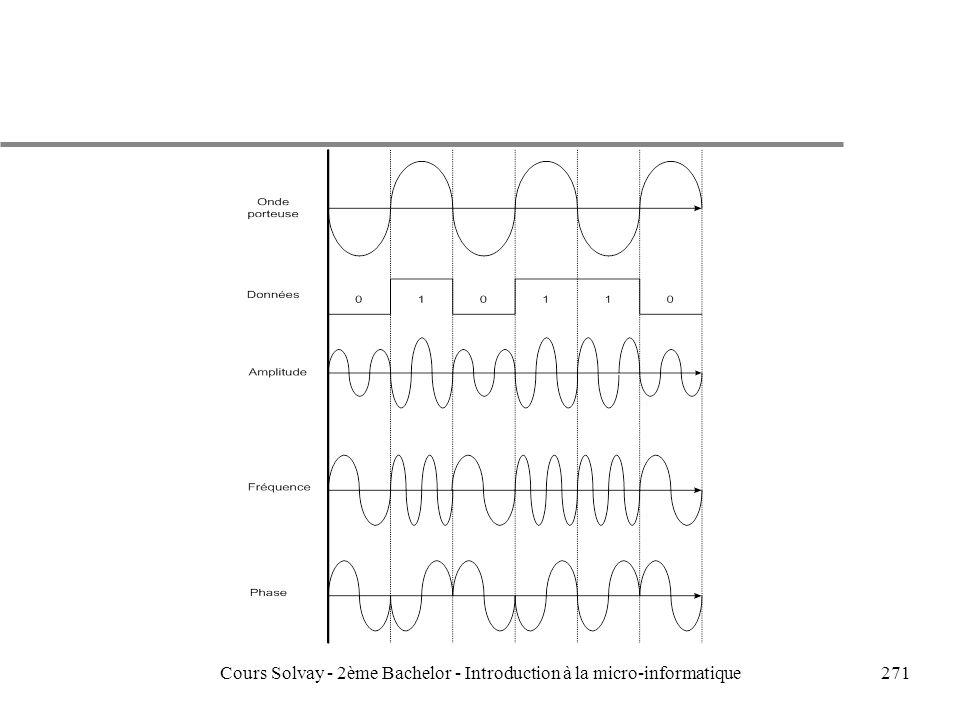 271Cours Solvay - 2ème Bachelor - Introduction à la micro-informatique