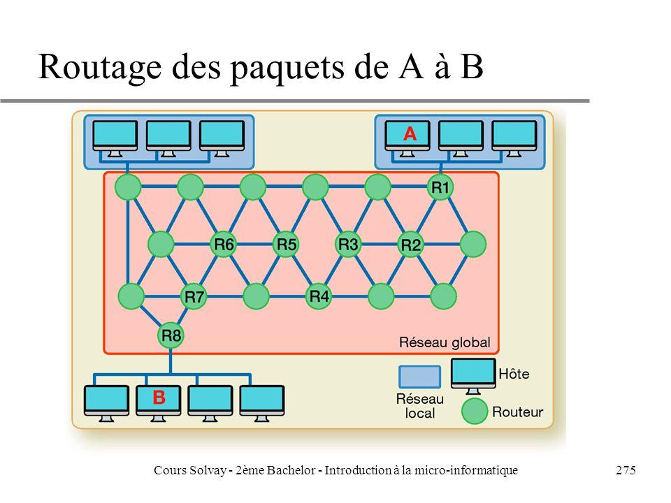 Routage des paquets de A à B Cours Solvay - 2ème Bachelor - Introduction à la micro-informatique275