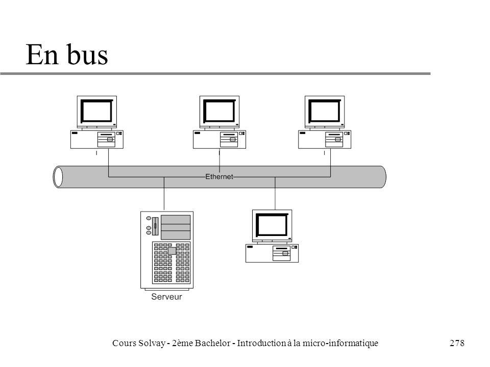 278 En bus Cours Solvay - 2ème Bachelor - Introduction à la micro-informatique