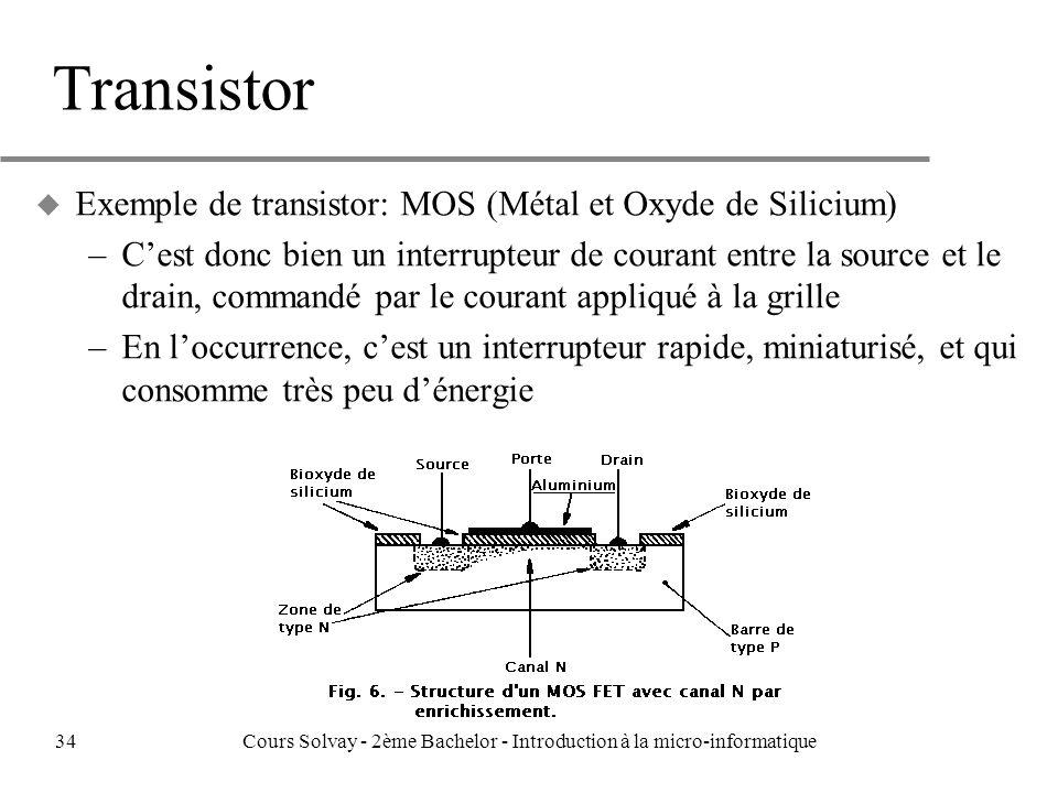 Transistor u Exemple de transistor: MOS (Métal et Oxyde de Silicium) –Cest donc bien un interrupteur de courant entre la source et le drain, commandé par le courant appliqué à la grille –En loccurrence, cest un interrupteur rapide, miniaturisé, et qui consomme très peu dénergie 34Cours Solvay - 2ème Bachelor - Introduction à la micro-informatique