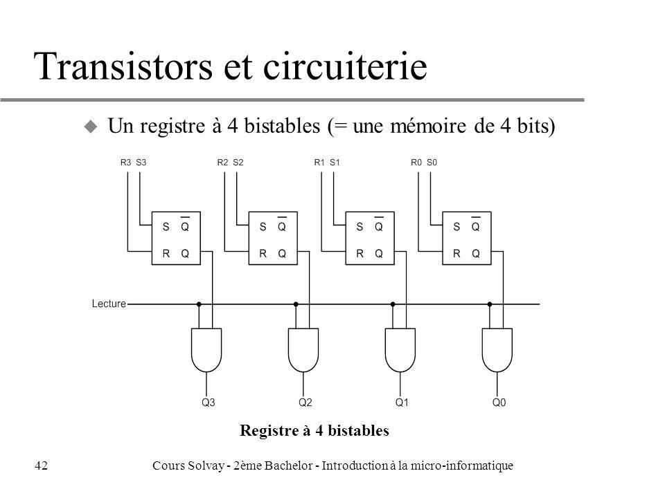 Transistors et circuiterie u Un registre à 4 bistables (= une mémoire de 4 bits) Registre à 4 bistables 42Cours Solvay - 2ème Bachelor - Introduction à la micro-informatique