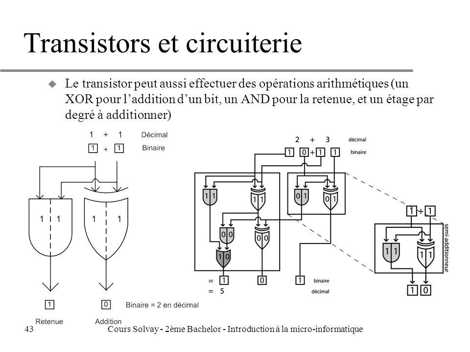 Transistors et circuiterie u Le transistor peut aussi effectuer des opérations arithmétiques (un XOR pour laddition dun bit, un AND pour la retenue, et un étage par degré à additionner) 43Cours Solvay - 2ème Bachelor - Introduction à la micro-informatique