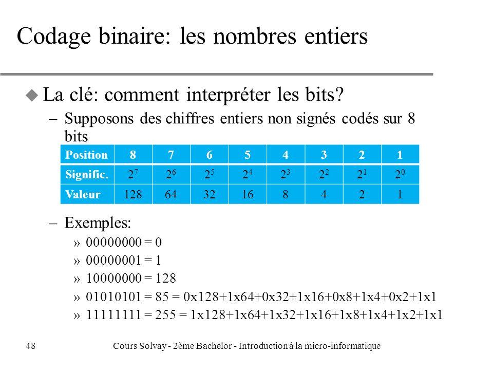 Codage binaire: les nombres entiers u La clé: comment interpréter les bits.