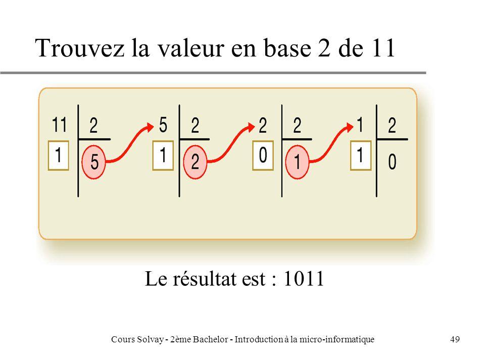 Trouvez la valeur en base 2 de 11 Cours Solvay - 2ème Bachelor - Introduction à la micro-informatique49 Le résultat est : 1011