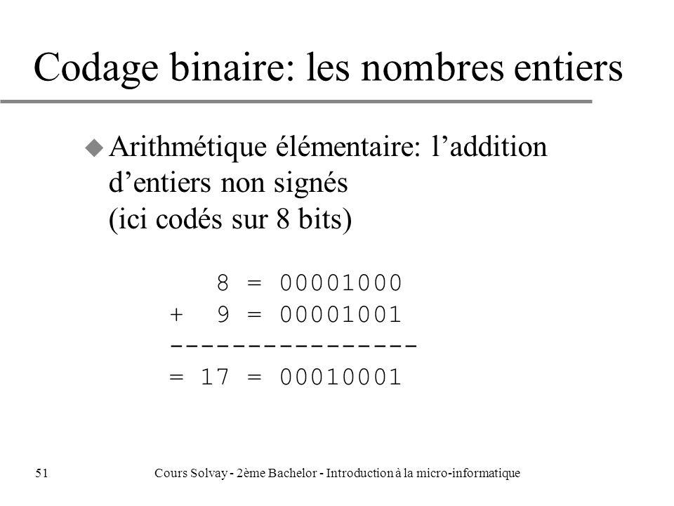 Codage binaire: les nombres entiers u Arithmétique élémentaire: laddition dentiers non signés (ici codés sur 8 bits) 8 = 00001000 + 9 = 00001001 ---------------- = 17 = 00010001 51Cours Solvay - 2ème Bachelor - Introduction à la micro-informatique