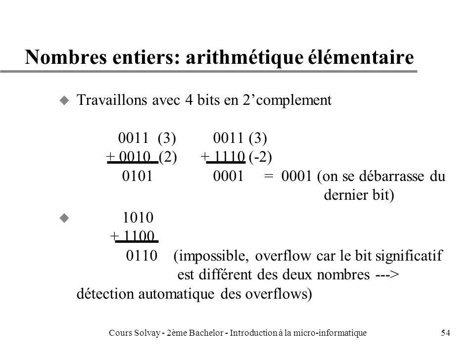 54 Nombres entiers: arithmétique élémentaire u Travaillons avec 4 bits en 2complement 0011 (3) 0011(3) + 0010 (2) + 1110(-2) 0101 0001 = 0001 (on se débarrasse du dernier bit) u 1010 + 1100 0110 (impossible, overflow car le bit significatif est différent des deux nombres ---> détection automatique des overflows) Cours Solvay - 2ème Bachelor - Introduction à la micro-informatique