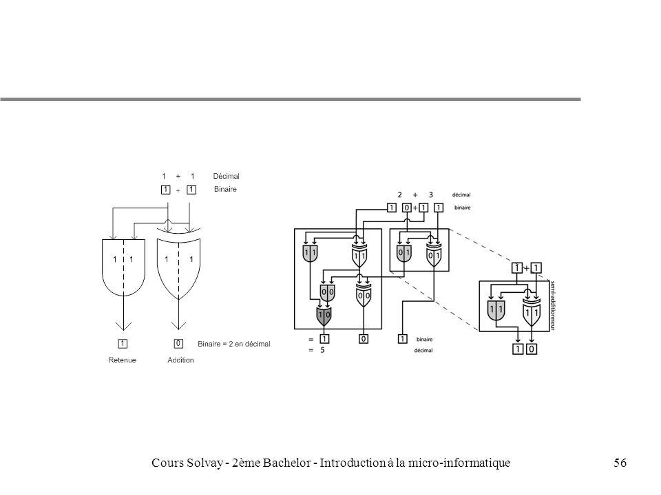 56Cours Solvay - 2ème Bachelor - Introduction à la micro-informatique