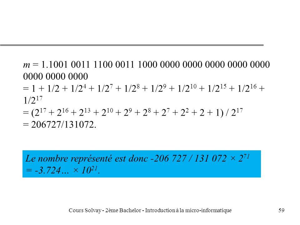 Cours Solvay - 2ème Bachelor - Introduction à la micro-informatique59 m = 1.1001 0011 1100 0011 1000 0000 0000 0000 0000 0000 0000 0000 0000 = 1 + 1/2 + 1/2 4 + 1/2 7 + 1/2 8 + 1/2 9 + 1/2 10 + 1/2 15 + 1/2 16 + 1/2 17 = (2 17 + 2 16 + 2 13 + 2 10 + 2 9 + 2 8 + 2 7 + 2 2 + 2 + 1) / 2 17 = 206727/131072.