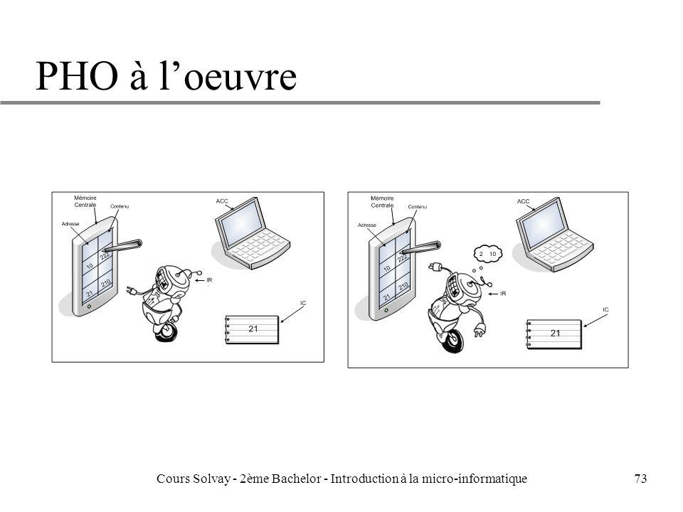 73 PHO à loeuvre Cours Solvay - 2ème Bachelor - Introduction à la micro-informatique