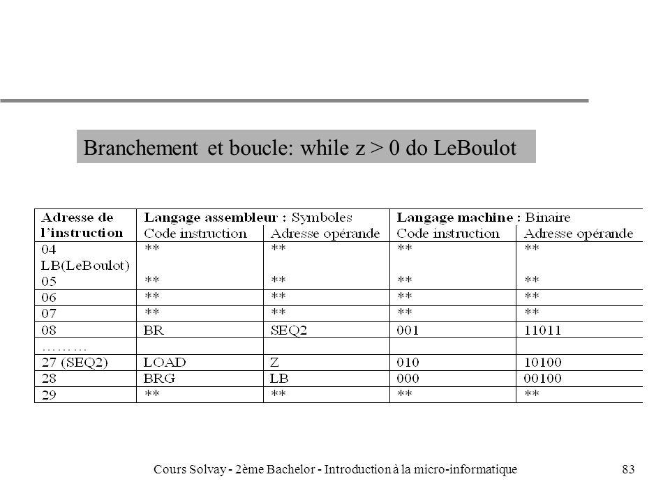 83 Branchement et boucle: while z > 0 do LeBoulot Cours Solvay - 2ème Bachelor - Introduction à la micro-informatique